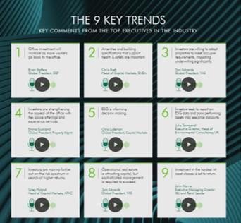 CBRE-Global-EMEA-Investor-intentions-survey-2021-listen